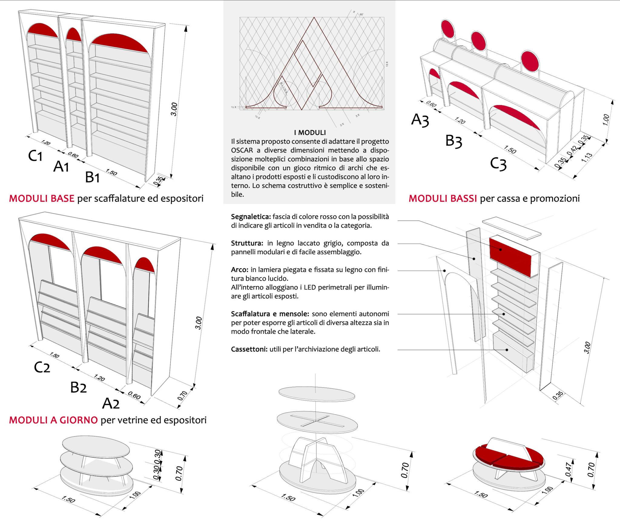 OSCAR. concept store Mondadori